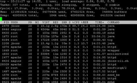linux logrotate tutorial my top 3 linux commands for logging problems it s notes