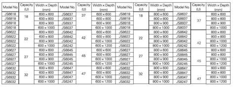 27u Cabinet Height by 27u Cabinet Height Bar Cabinet