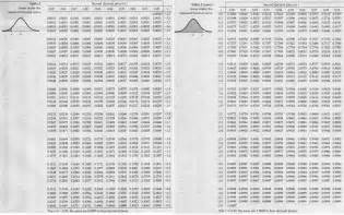 z table calculator pictures to pin on pinsdaddy