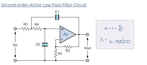 best capacitor for low pass filter analog how does the capacitor c1 provide filtering in this second order active low pass filter