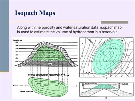 isopach map isopach and isochore maps ppt