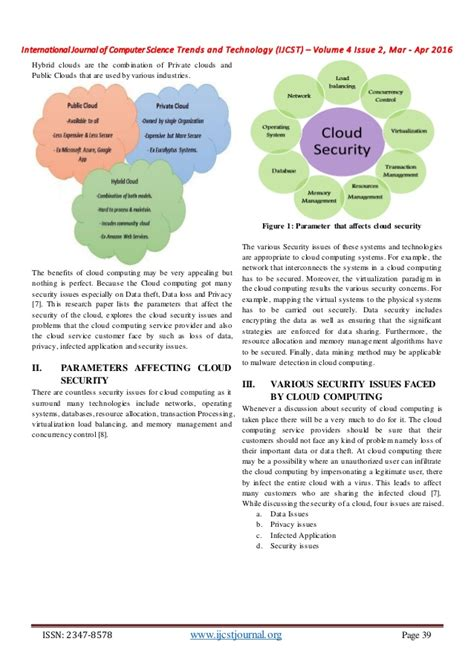 cloud computing security issues research papers solutions of cloud computing security issues