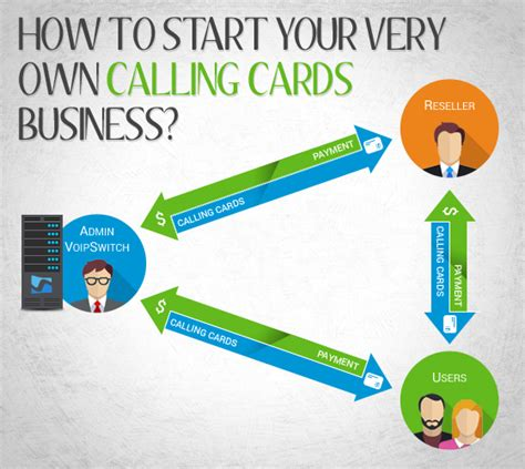 How To Start A Gift Card Business - how to start your very own calling cards business hosted sbo sbo4voip com