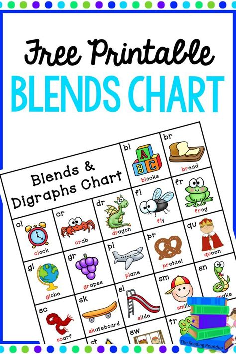printable blends poster grab this free printable blends chart to assist with your