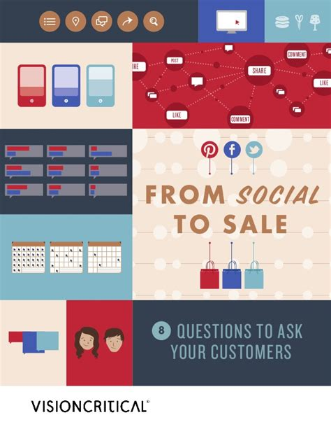 Sale F O S S I L Nerlinne 01fsl1201 from social to sale 8 questions to ask your customers