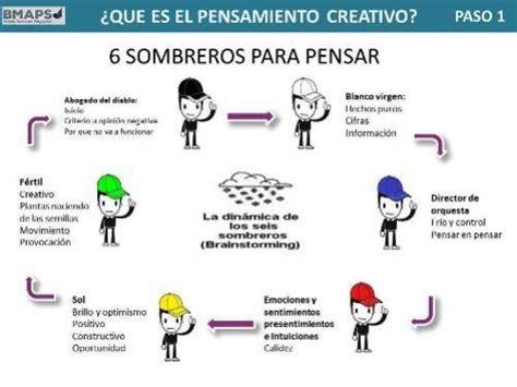 design thinking disadvantages advantages and disadvantages of doing sport essay