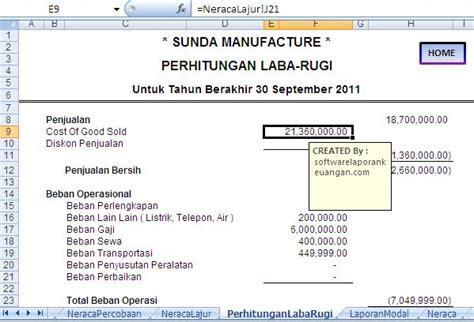 format analisis jurnal internasional format laporan keuangan 1 laporan laba rugi jurnal share