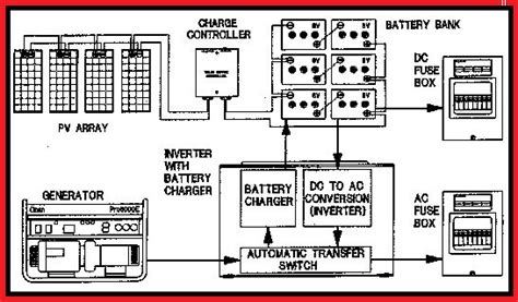 solar power plant schematic diagram elec eng world