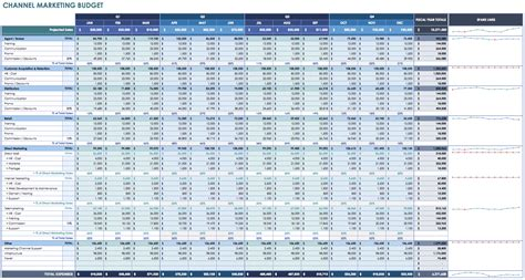 business excel spreadsheets 9 spreadsheet business business plan