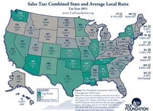 compare sales income and property taxes by state us