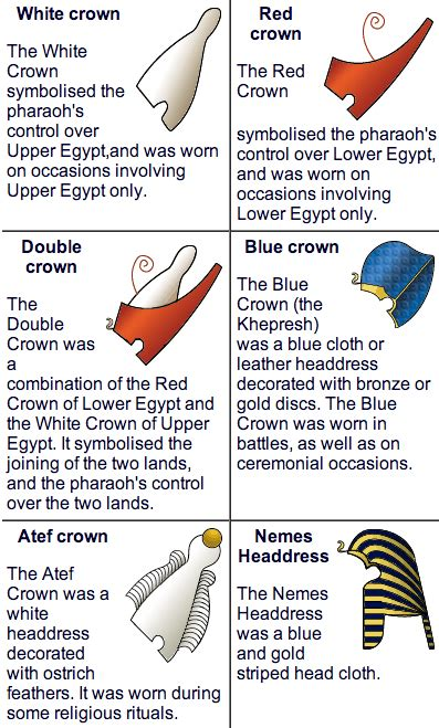 pharaoh crown template what is the name of an headdress worn by pharaohs