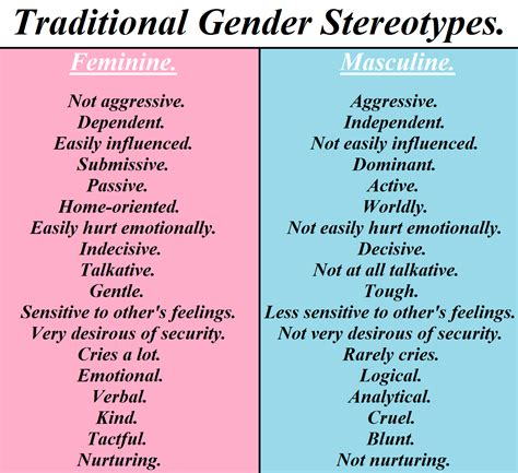 gender stereotypes masculinity and femininity international marketing gender stereotypes the right