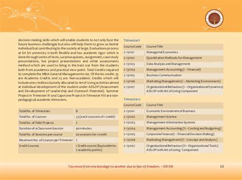 Standard Mba Memory by Prospectus Mba Fms Sri Sri