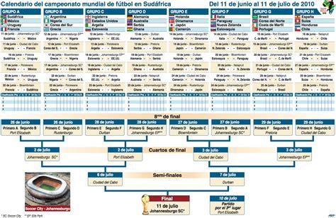 Calendario Mundial Calendario Mundial De F 250 Tbol Gr 225 Fico Cubadebate