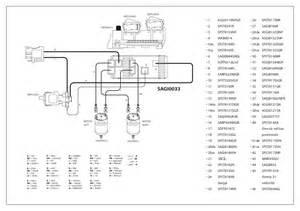 peg per 233 go adventure hp 2007 manuals and parts list peg per 233 go parts 4 less new s