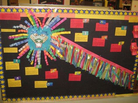 new year class decorations classroom displays creative
