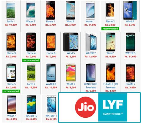 offer price mobile phones list of lyf mobile phones with jio offer bmobile in