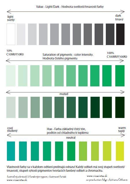 properties of color terminology of colour properti colour theory smart