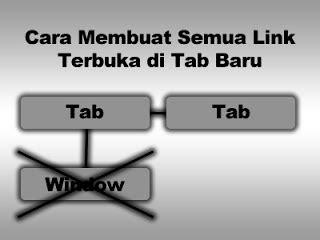 membuat link ke tab baru cara membuat semua link terbuka di tab baru setyawan