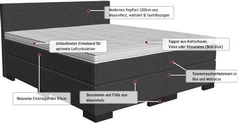 was bringt ein topper was ist ein boxspringbett aufbau wirkung vorteile
