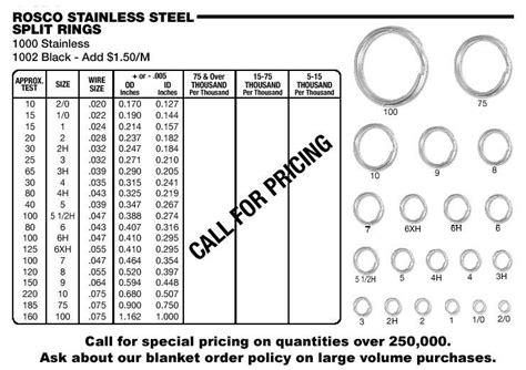 Chandelier Sizing Rosco Stainless Steel Split Rings Size 6xh