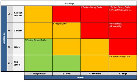 medication chart template 8 free word excel pdf format download