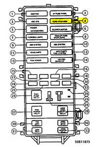 1996 b2300 what is fuse size and location for horn cylinder fuses