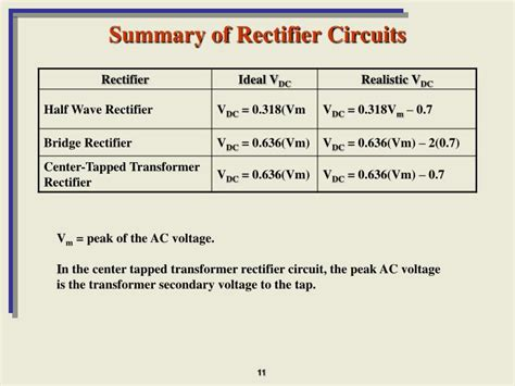 laser diode kaelux diode rectifier power point 28 images ppt lecture 2 semiconductor diodes powerpoint