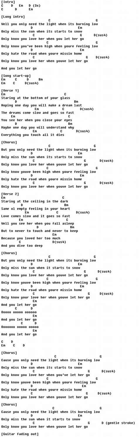 ukulele tutorial let her go meer dan 1000 idee 235 n over let it go chords op pinterest