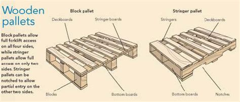 Wood Slat by Pallets