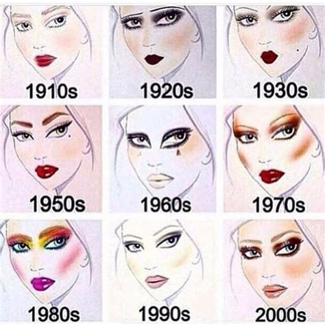 eyebrow fashions throughout the decades eyebrow shapes by decade whether you re 16 or 55 we