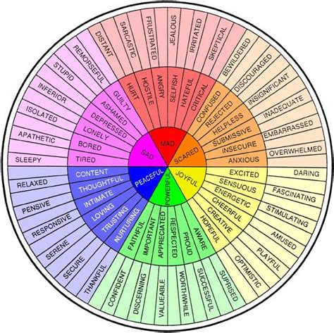 color emotions nancy dimauro writer the joy of discovery