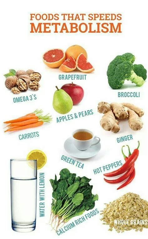 Detox Diet To Speed Up Metabolism by Foods That Speed Up Metabolism Weight Loss