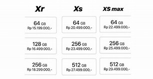 Image result for Harga iPhone XR di Indonesia