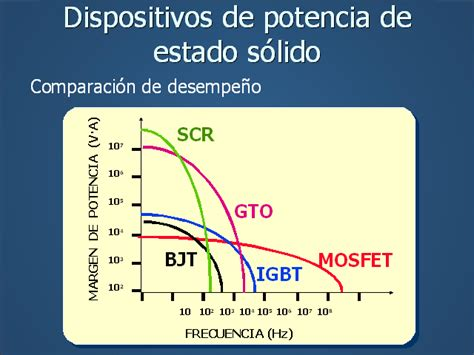 transistor vpq transistor igbt de potencia 28 images 191 igbt o mosfet electr 243 nica de potencia taringa