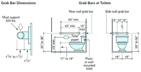 dimensions for wheelchair accessible bathroom fascinating dimensions for disabled toilet photos ideas