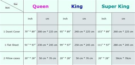 Bed Frame Size Chart Bed Size Dimensions Rundumsboot Club