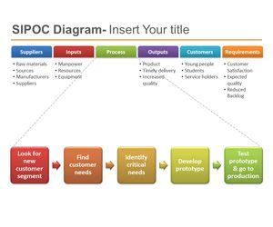 Free Sipoc Powerpoint Templates Free Ppt Powerpoint Backgrounds Slidehunter Com Six Sigma Ppt Free