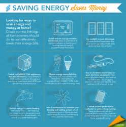 home design cost saving tips 10 energy saving tips for spring green building elements
