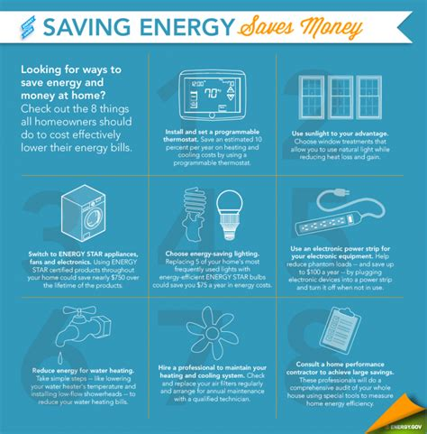 summer energy saving tips planetsave global warming news science news animal