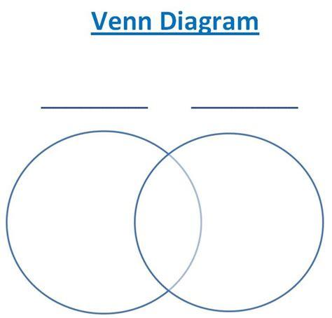 25 best ideas about blank venn diagram on venn diagram questions venn diagram