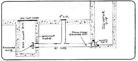 Ontario Plumbing Code by 08 02 Elevator Sump