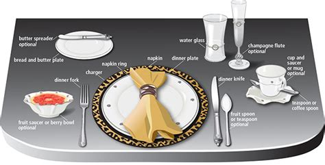 Dining Table Atticates 5 Dining Etiquette Giveaway The New Wifestyle