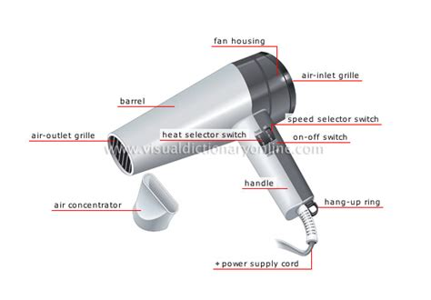 Hair Dryer Repair clothing articles personal accessories hairdressing hair dryer image visual
