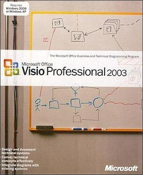 upgrade visio standard to professional visio 2003 professional 28 images microsoft visio 2003