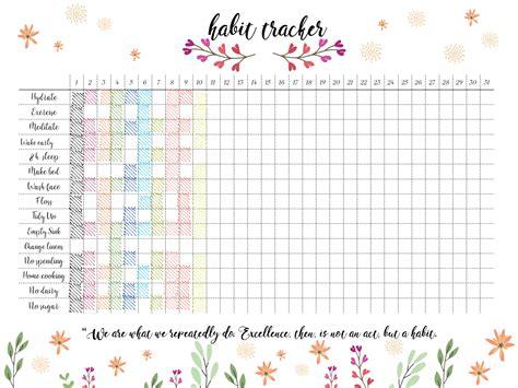 printable habit tracker bullet journal 20 bullet journal ideas creative tracker charts