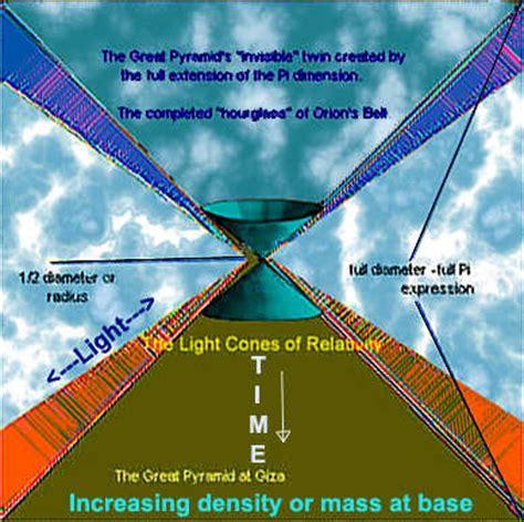 Speed Of Light Pyramid by Sirius Secret Giza Plateau Great Pyramid Sphinx