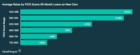 wells fargo car loan payment payment