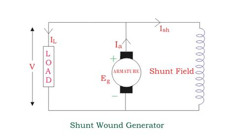 shunt resistor meaning shunt resistor definition 28 images shunt resistor galvanometer 28 images galvanometer as