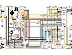 1969 1970 opel gt color wiring diagram automotive